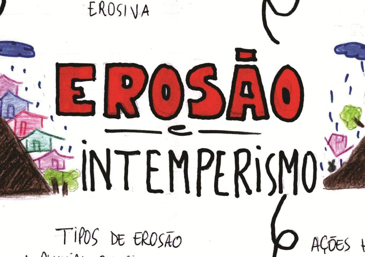 Mapa Mental: Erosão e Intemperismo